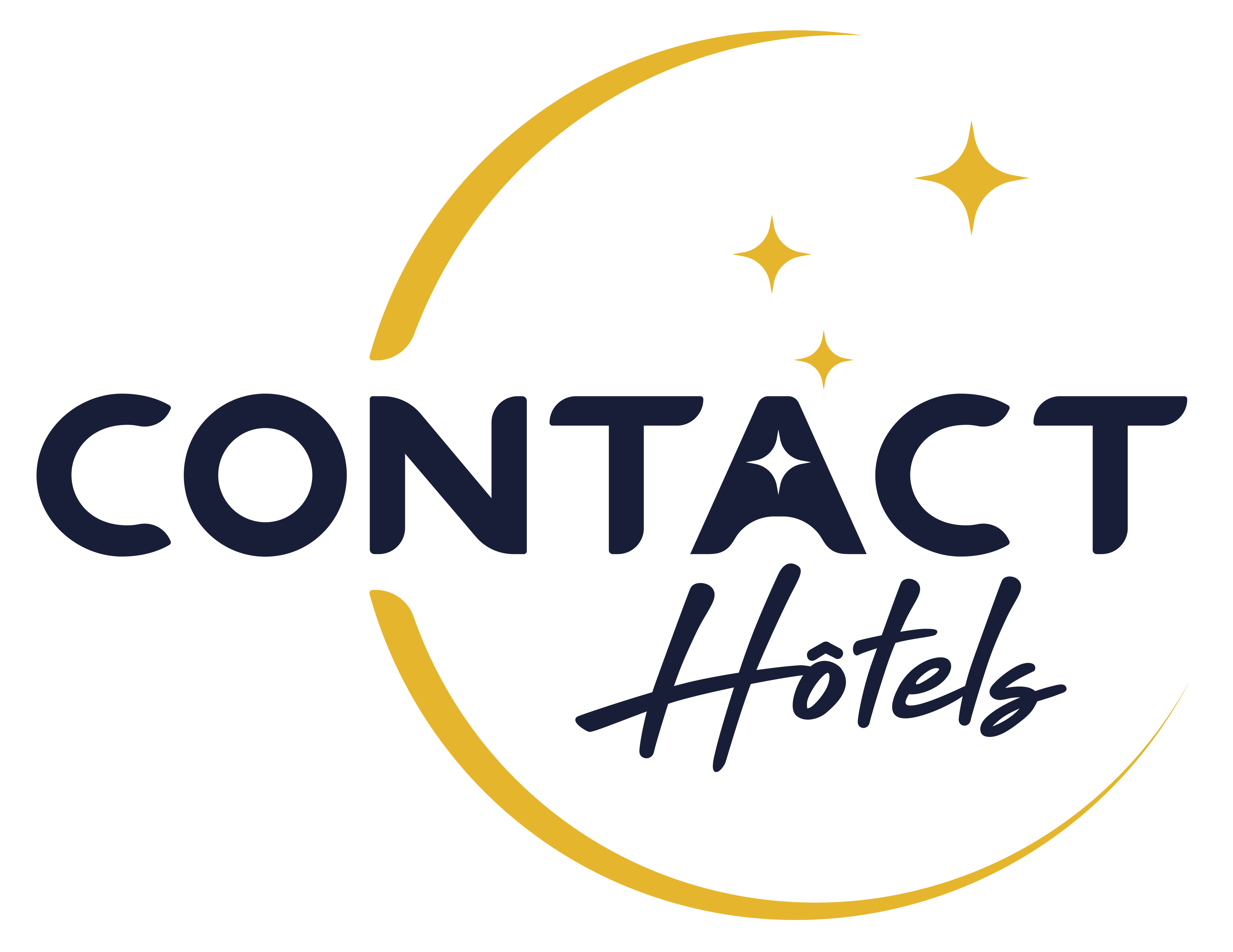 Contact Hotels